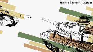 Der Bundeswehr geht das Geld aus