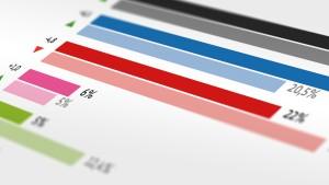 Alle Zahlen zur Wahl in Österreich