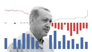 So hat Erdogan die Türkei verändert