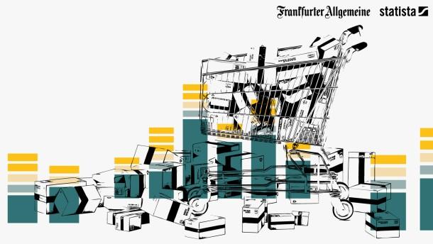 Das sind Deutschlands größte Onlineshops