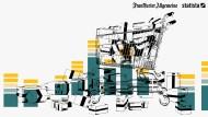 Schneller Schlau / E-Commerce