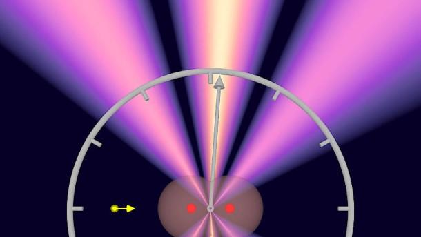 Physiker messen kürzeste Zeitspanne der Welt