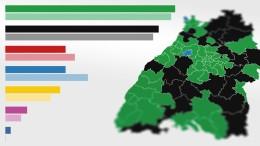 Alle Zahlen zur Landtagswahl in Baden-Württemberg