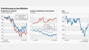 Anleger gehen wieder höhere Risiken ein