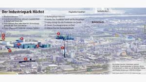 Investitionsmagnet im Frankfurter Westen