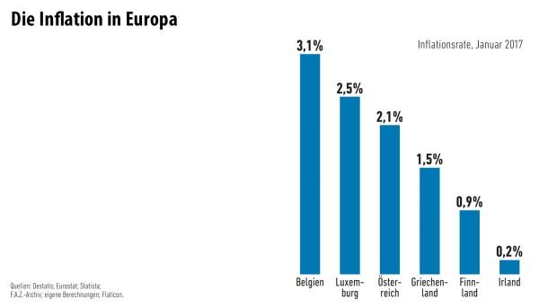 Infografik / Geld und Mehr / Die Inflation in Europa/ 4
