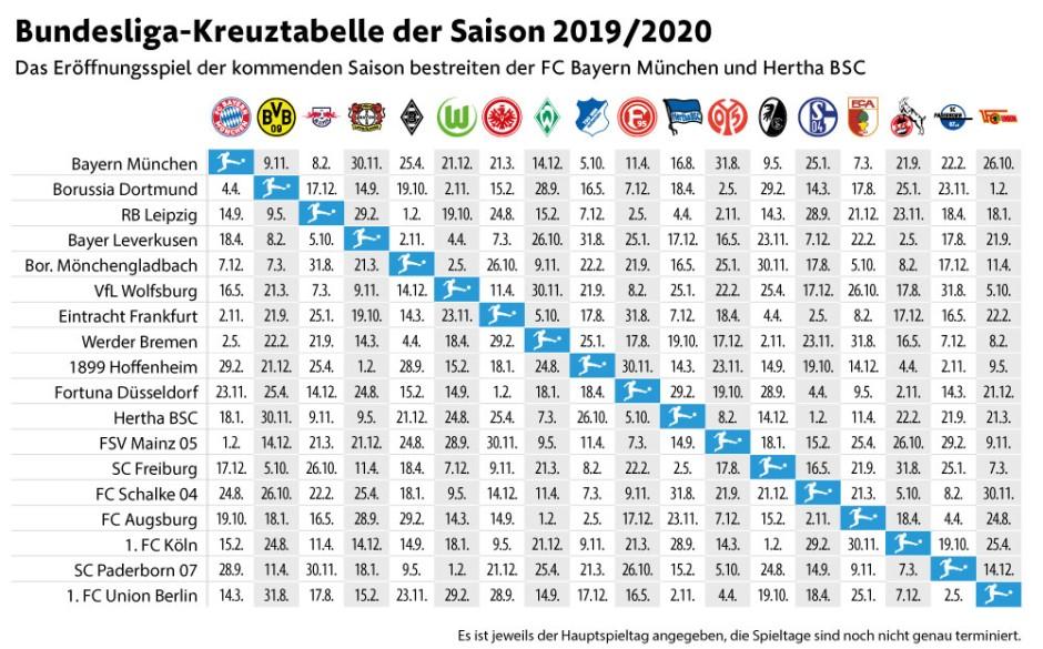 Bayern Bundesliga Spielplan