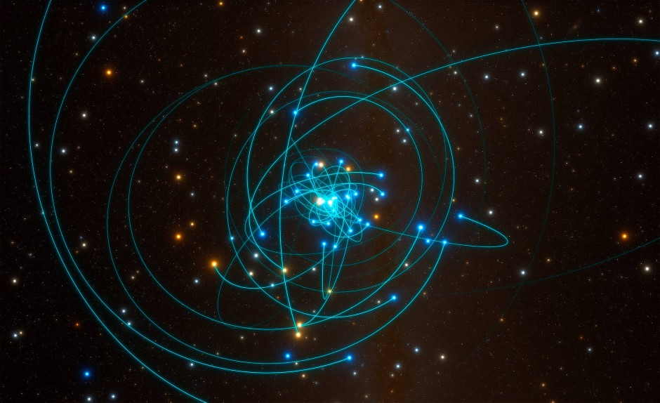 Simulation der Umlaufbahnen von Sternen nahe des supermassereichen Schwarzen Lochs im Zentrum unserer Milchstraße