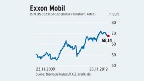 Infografik / Exxon Mobil