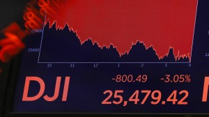 Dow Jones verliert mehr als 3 Prozent