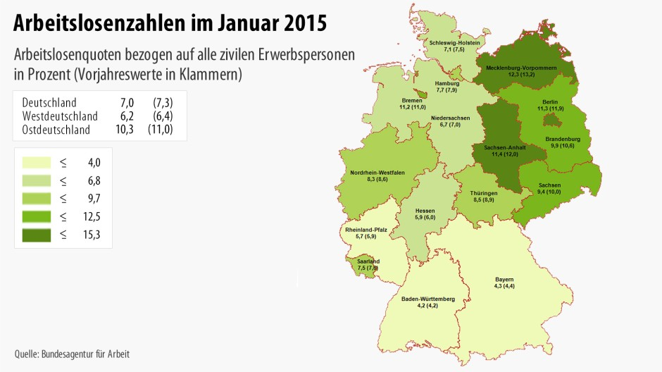 arbeitslosen zahlen in deutschland: