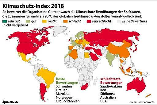 Bei den Klimaschutz-Bemühungen liegt Deutschland im Mittelfeld. Da kommen neue Recyclingmethoden gerade recht.
