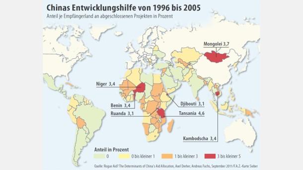 Infografik / Chinas Entwicklungshilfe von 1996 bis 2005