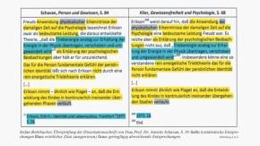 Infografik / Dissertation Vergleich Schavan - Klier