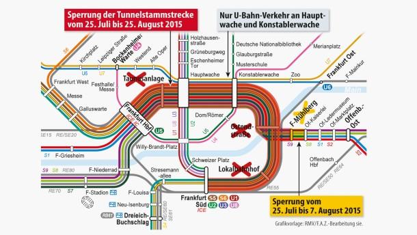 Keine S-Bahnen unter Frankfurter Innenstadt