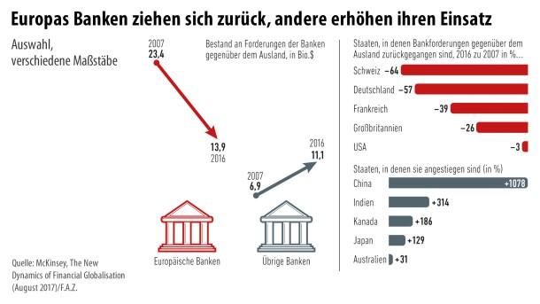 Finanzglobalisierung 3
