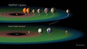 auf der Suche nach bewohnbaren Welten - Seite 5 Die-habitablen-zonen-gruen-der