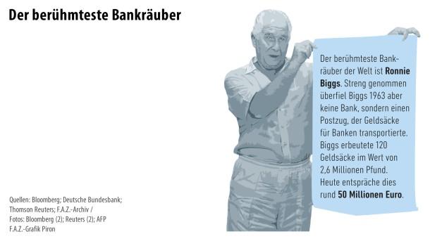 Infografik / Banken 8