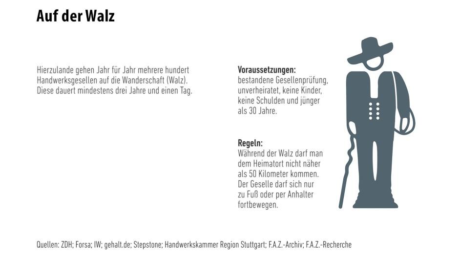 bildergalerie wirtschaft in zahlen deutschland deine. Black Bedroom Furniture Sets. Home Design Ideas