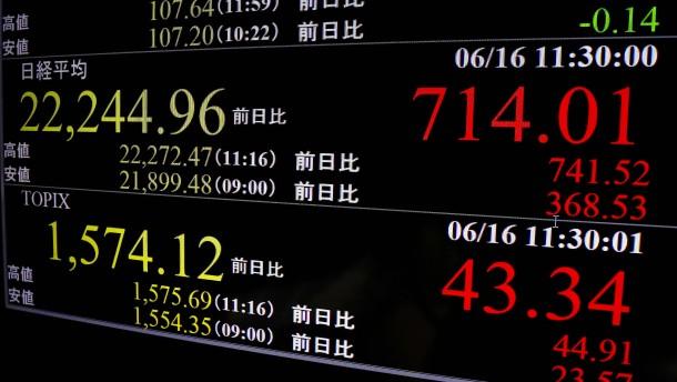 Japans Notenbank demonstriert die fiskalische Dominanz