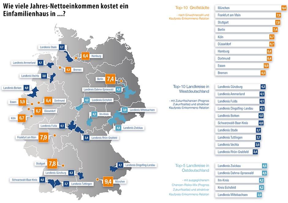 bilderstrecke zu studie wohnen in deutschland wo das eigene haus am g nstigsten ist bild 3. Black Bedroom Furniture Sets. Home Design Ideas