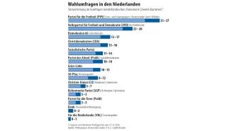 U-Bahn-Radio datiert uk