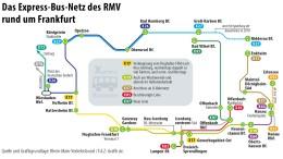 Mit dem X-Bus um Frankfurt herum