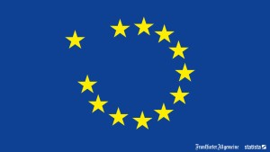 Wie die EU von der Brexit-Saga profitiert