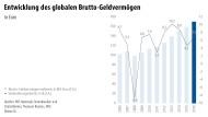 Allianz Global Wealth Report 2017