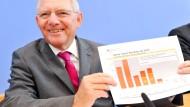 """""""Keine neuen Schulden ab 2015"""": Der damalige Bundesfinanzminister Wolfgang Schäuble (CDU) stellt im Juni 2013 in der Bundespressekonferenz in Berlin den Haushalt 2014 sowie den Finanzplan bis 2017 vor."""