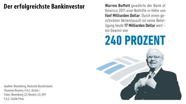 Infografik / Banken 3