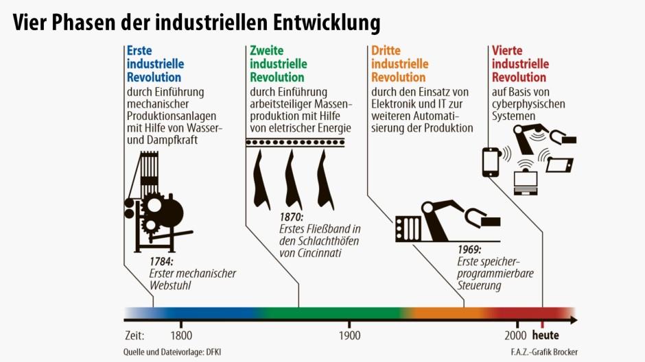 internet deutschland vergleich