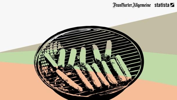 Fleischersatz hat es schwer