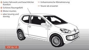 Infografik / fahrt 2012 / Auto 01