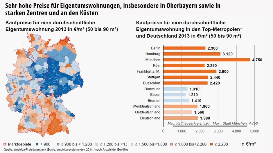 """Bildergalerie: Studie """"Wohnen in Deutschland"""": Wo Immobilien ..."""