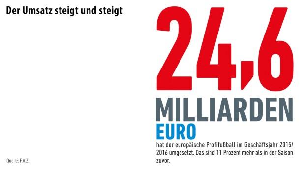 Infografik / Fußball 1