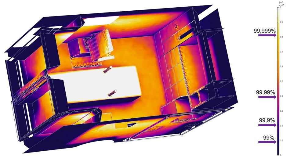 Das thüringische Unternehmen Binz baut spezielle LEDs unter dem Dach des Krankenwagen ein, die mit ihren Strahlen die Kabine keimfrei machen können.
