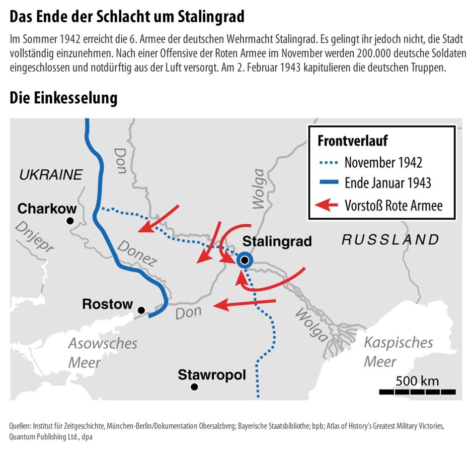 Schlacht Um Stalingrad Karte.Vor 75 Jahren Endete Die Schlacht Von Stalingrad