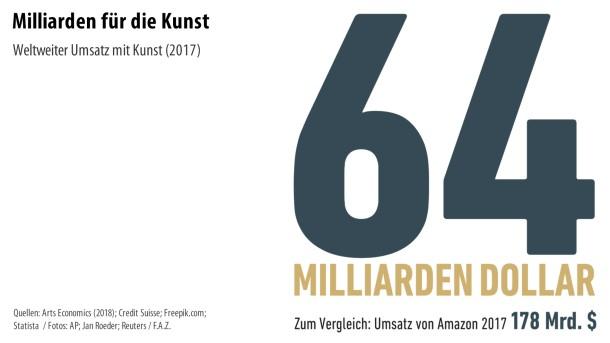 Zerschneidegrafik / Kunst / 1