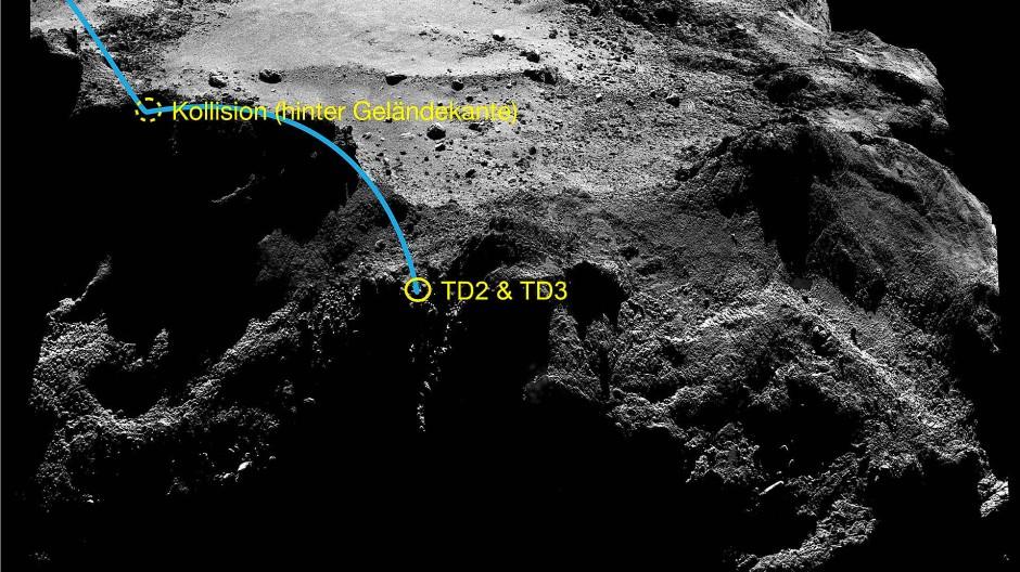 Eine Landung, die anders verlief als geplant: Astronomen konnten rekonstruieren, welchen Weg die Landesonde Philae auf dem Kometen 67P zurückgelegt hat.