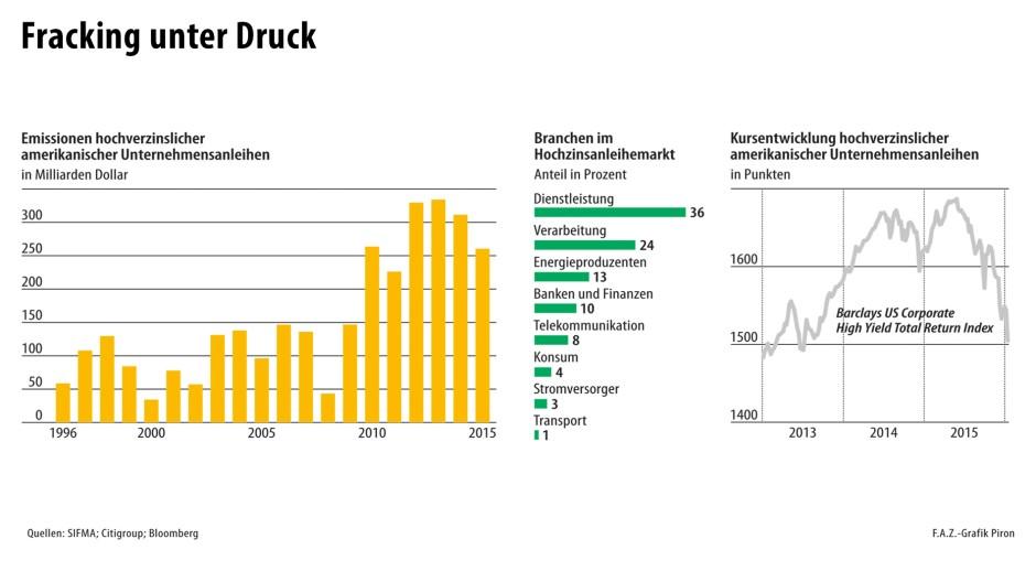 Infografik / Fracking unter Druck