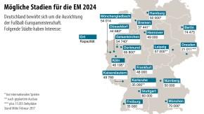 Infografik / Mögliche Stadien für die EM 2024