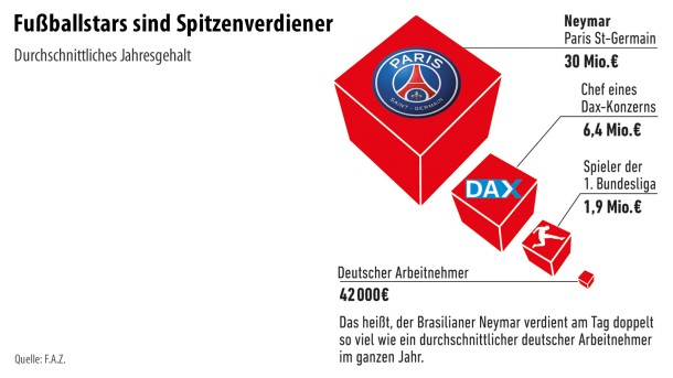 Infografik / Fußball 8
