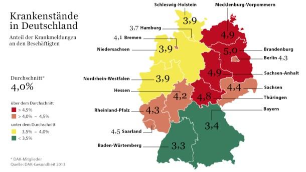 Wie oft die Deutschen krank gemeldet sind