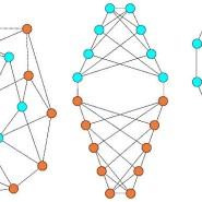 Soziale Netzwerke verbinden Anhänger zweier Parteien (Blau und Orange). Sind die Verknüpfungen zufällig (links) bekommen die Individuen ein weniger verzerrtes Bild des Meinungsspektrums als im Fall von Filterblasen (Mitte) oder des sogenannte Informations.Gerrymandering (rechts).