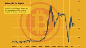 Aufstieg und Fall einer seltsamen Währung