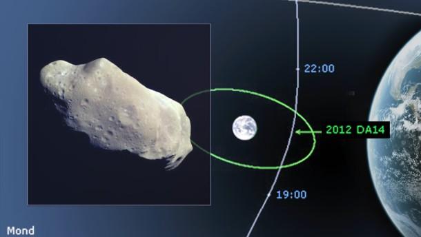 Interaktiv / Asteroid 2012 DA14 / Vorschaubild
