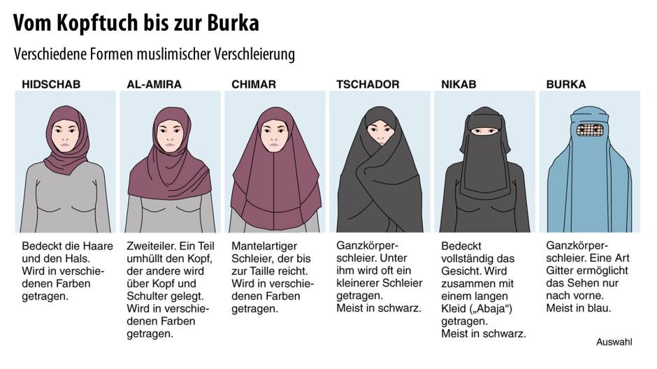 Islamic Clothing Online Canada