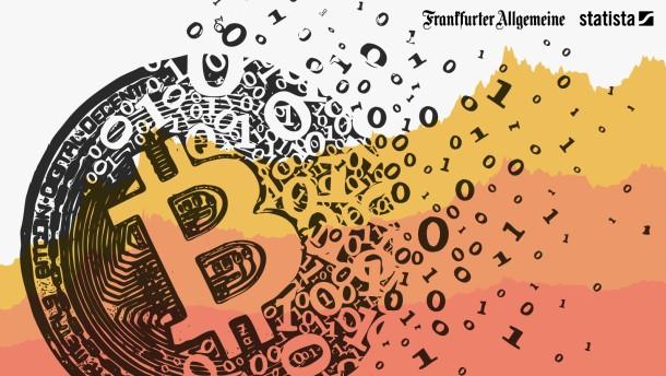 Was Bitcoin gerade so wertvoll macht