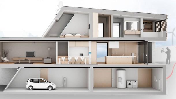 Smart-Home-Aktien lohnen sich